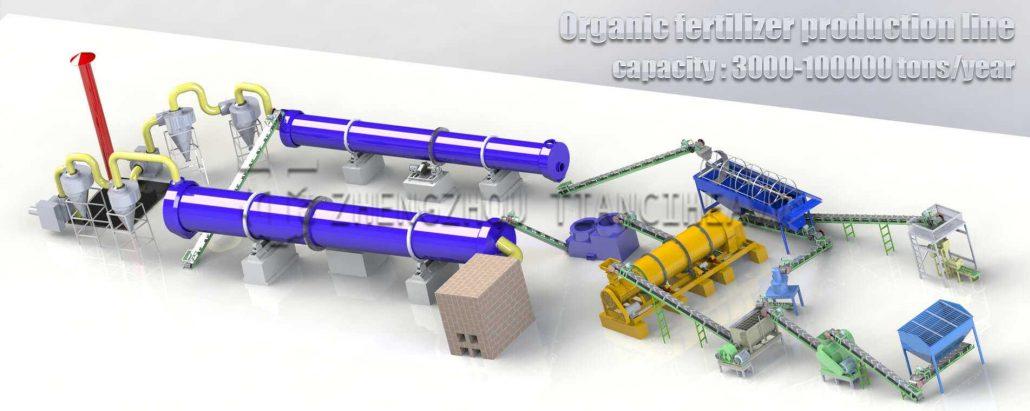 large-scale organic fertilizer production line (2)